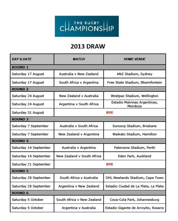 Super rugby fixtures 2013