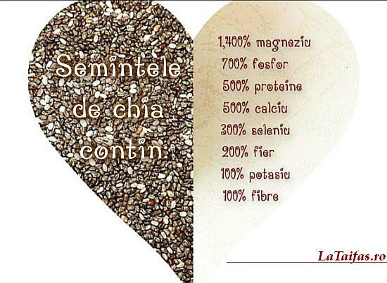 semințele de chia 2
