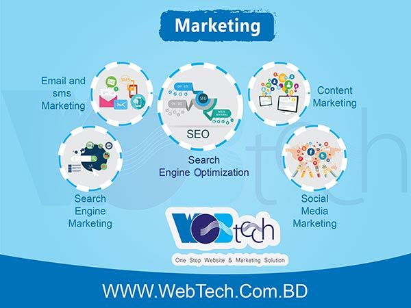 Pin By Webtech On Https Webtech Com Bd Web Development Design Online Marketing Services Web Design