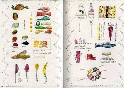 g0green bookshop: Sara Midda's South Of France: A Sketch Book