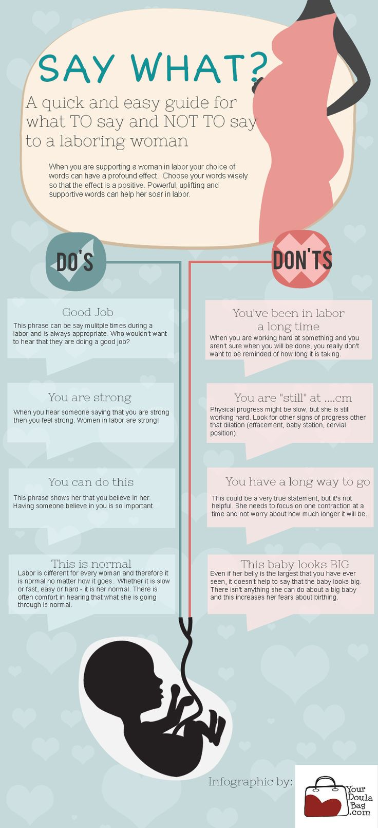 Say What? The Dos and Don'ts of What to Say in Labor. Hospital nurses at Hurley in Flint, MI could really use this poster