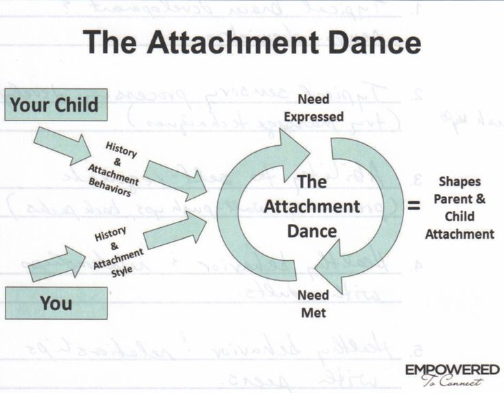 blogs applied social psychology attachment parenting styles influences adult relationships