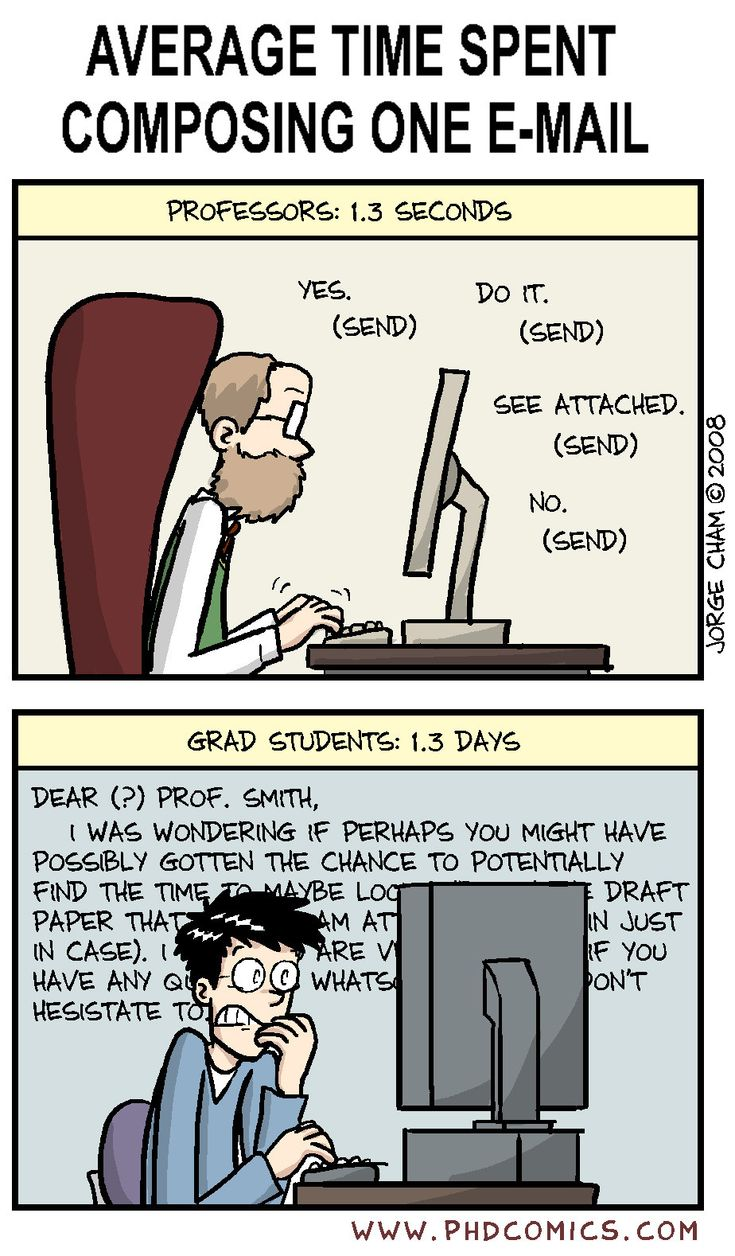 Average time to write a phd thesis