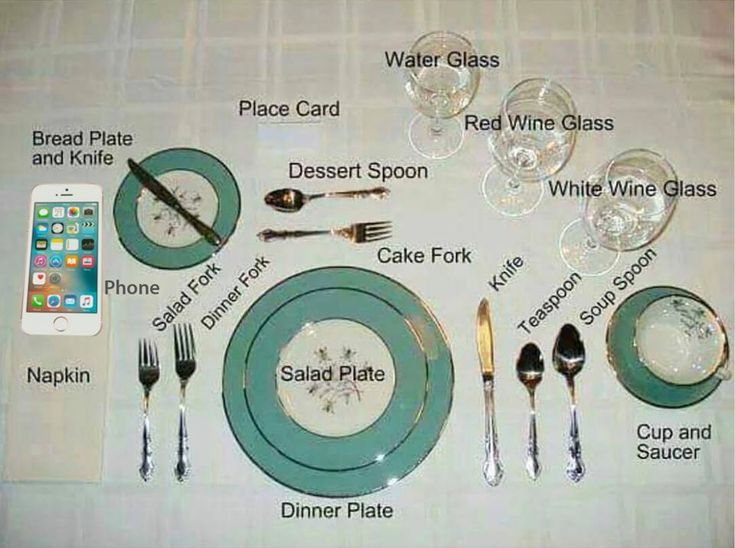 How to set a table - updated
