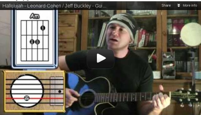 Hallelujah Leonard Cohen  Jeff Buckley Ukulele Chords