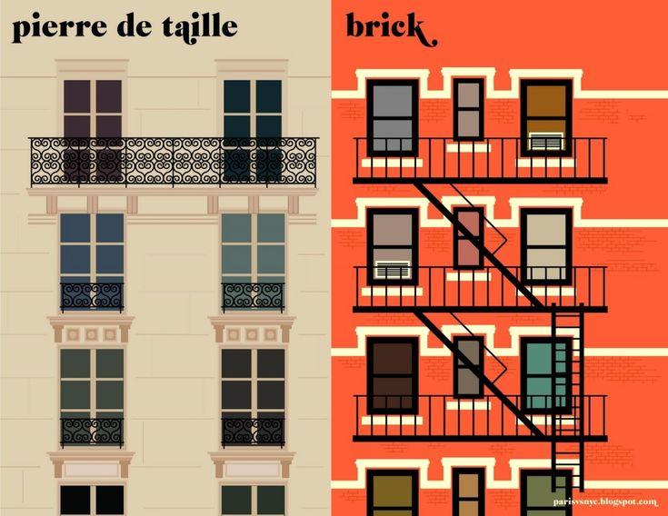 Paris VS New York.   Pierre de taille vs Brick.
