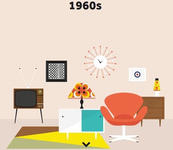 L'evoluzione dell'interior design decade per decade... An illustrated guide to the evolution of interior design throughout the decades