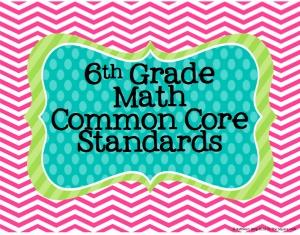 6th Grade Math Common Core Posters