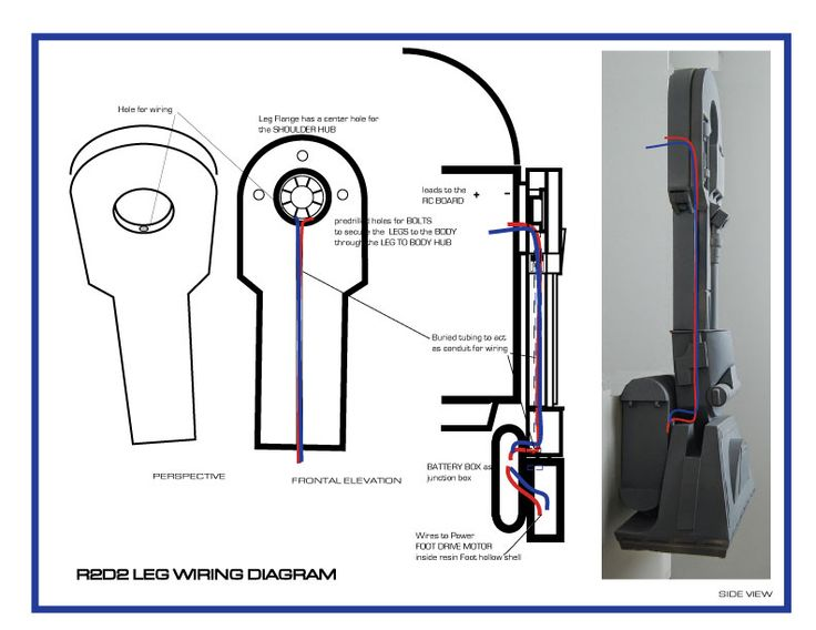 3ed1f4f743d6b9777f1b01784f43260d r2d2 wiring diagram square d 2dt53 wiring diagram \u2022 edmiracle co  at n-0.co