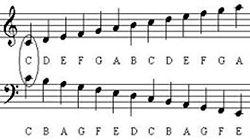Ons repertoire | Shanty-koor Kantje boord