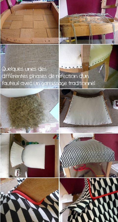 Les 25 meilleures id es concernant chaise en patchwork sur pinterest sofa e - Recouvrir des chaises ...