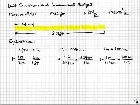 Chemistry Basics - Unit Conversion and Dimensional Analysis