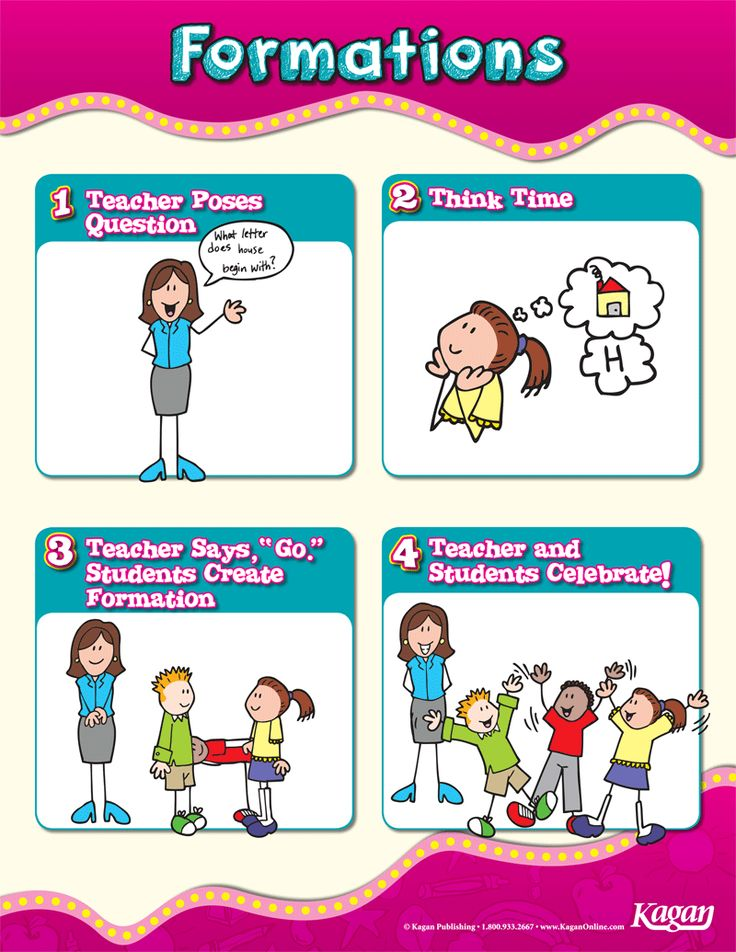 20 best Kagan Structures images on Pinterest | Cooperative ...