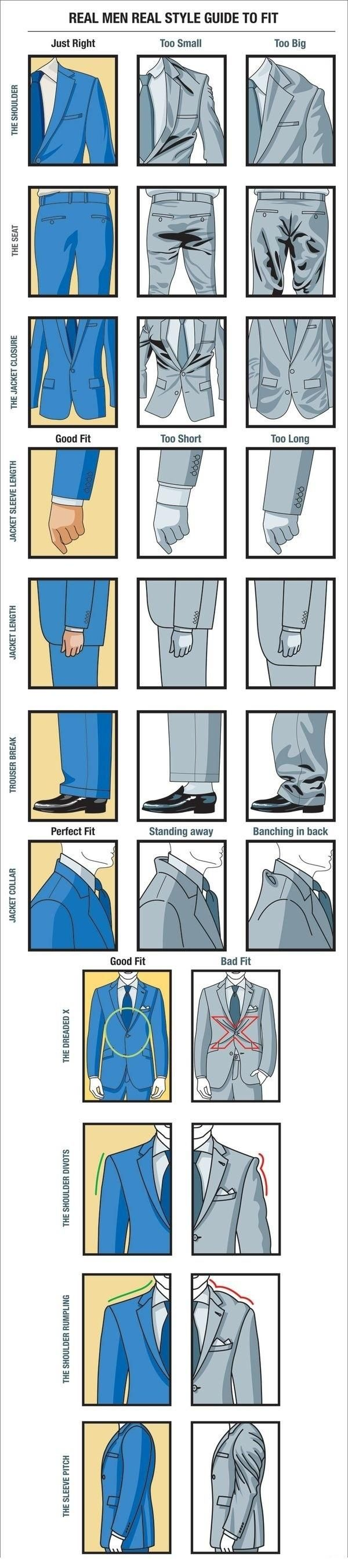 Perfect man, perfect style, basic guide