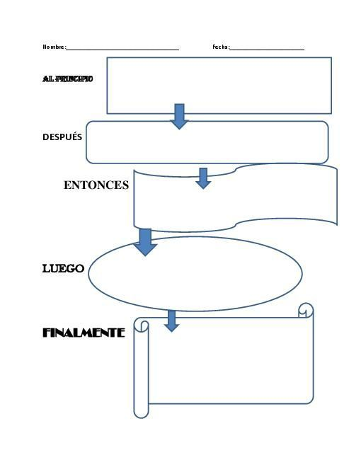 11 best Video Graphic Organizer images on Pinterest Graphic - frayer model template
