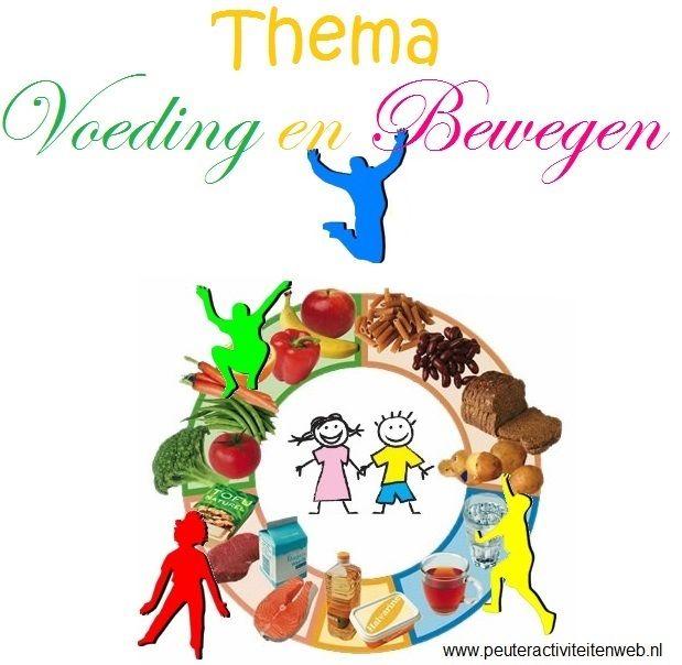 Thema voeding en bewegen. Educatief, creatief en sportief thema voor kinderen in de Kinderopvang/Gastouderopvang|thema voeding en bewegen