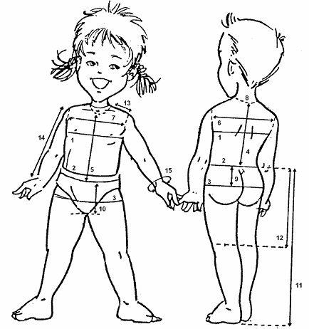 Cours Gratuit de modelisme - Tableau Des Mesures Enfants