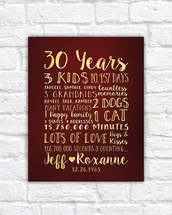 30 Year Anniversary Gift, Gift for Parents Anniversary, Kids, Grandchildren, Mom and Dad, 30th Wedding Anniversary, Family Quotes