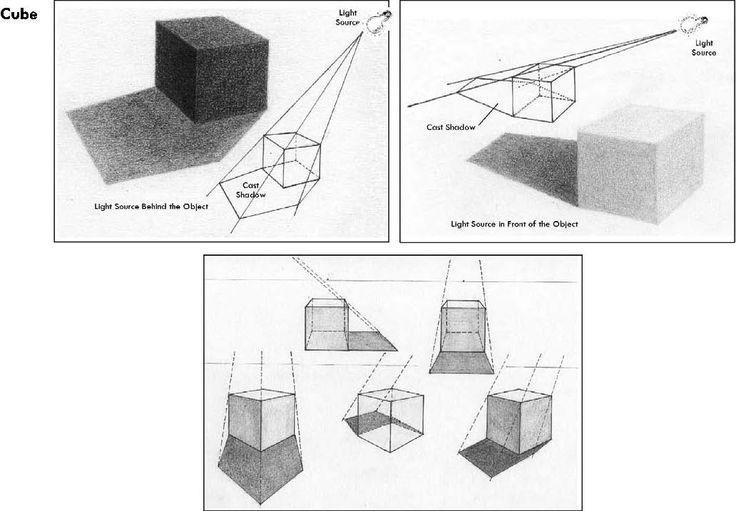 Sombra del cubo