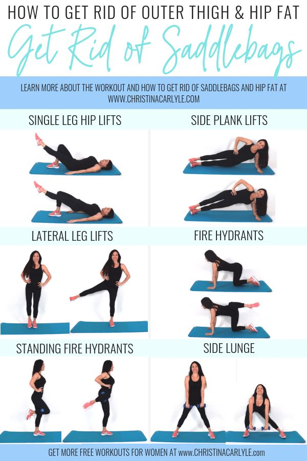 Pin On Stay Fit Tips