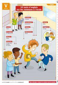 10 mots d'anglais sur les violences à l'école - Mon Quotidien, le seul site d'information quotidienne pour les 10-14 ans !