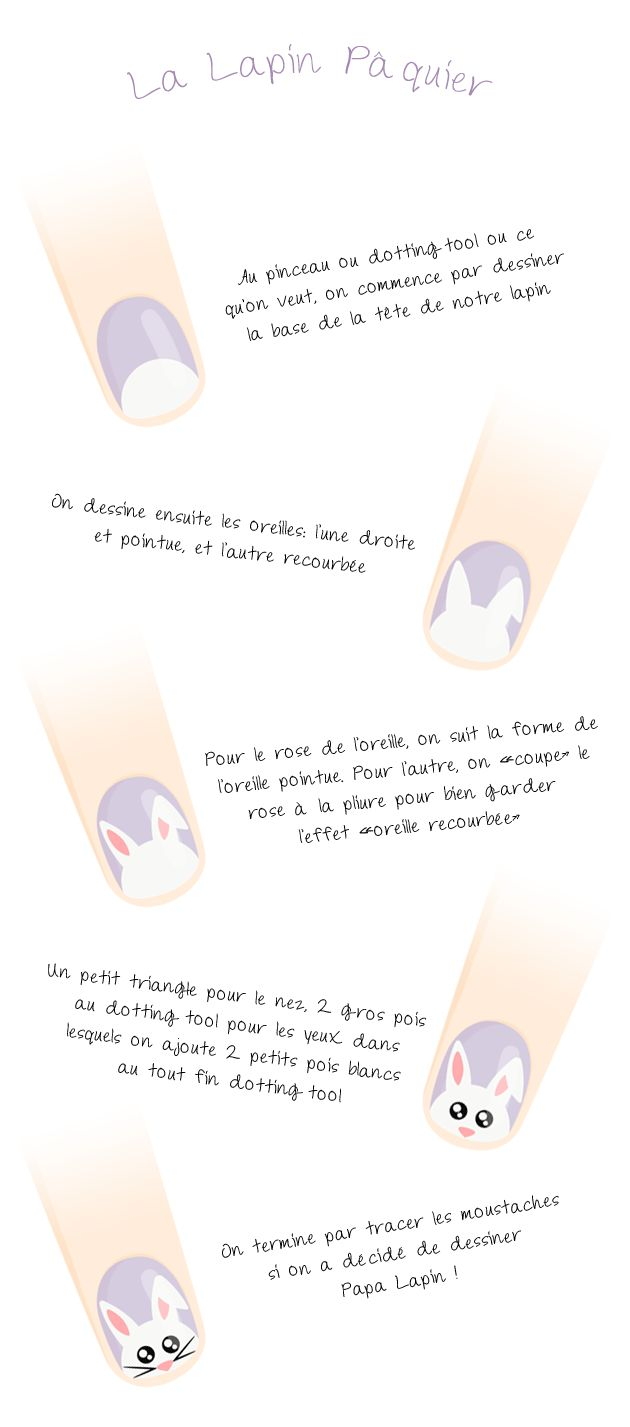 Le blog de Mademoiselle Emma: Le Lapin Pâquier