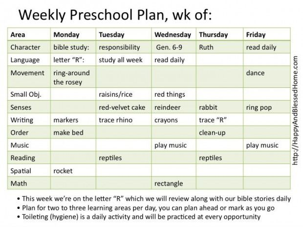 Montessori preschool with montessori planning charts pre for Kindergarten timetable template