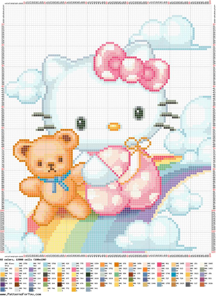 Cross Stitch World: CROSS STITCH:_ Hello Kitty