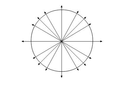 25+ best ideas about Blank unit circle on Pinterest ...