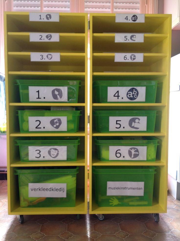 Mijn eigengemaakte muzische koffer. De koffer is ontworpen om te gebruiken als hoekenwerkkast. Het is geen gewone hoekenwerkkast, maar een muzische hoekenwerkkast. In de bovenste vakken zitten de opdrachtenfiches voor de kinderen. In de zes groene bakken zit het materiaal dat de leerlingen nodig hebben, geordend per domein. In de grootste bakken zitten muziekinstrumenten en verkleedkledij.