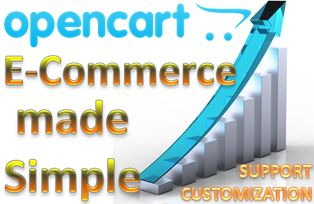 Opencart is based on PHP & MySQL database management system. Opencart is fast in integrating a template for the website. It comes out as an ideal shopping cart system for small and medium-sized Ecommerce businesses.