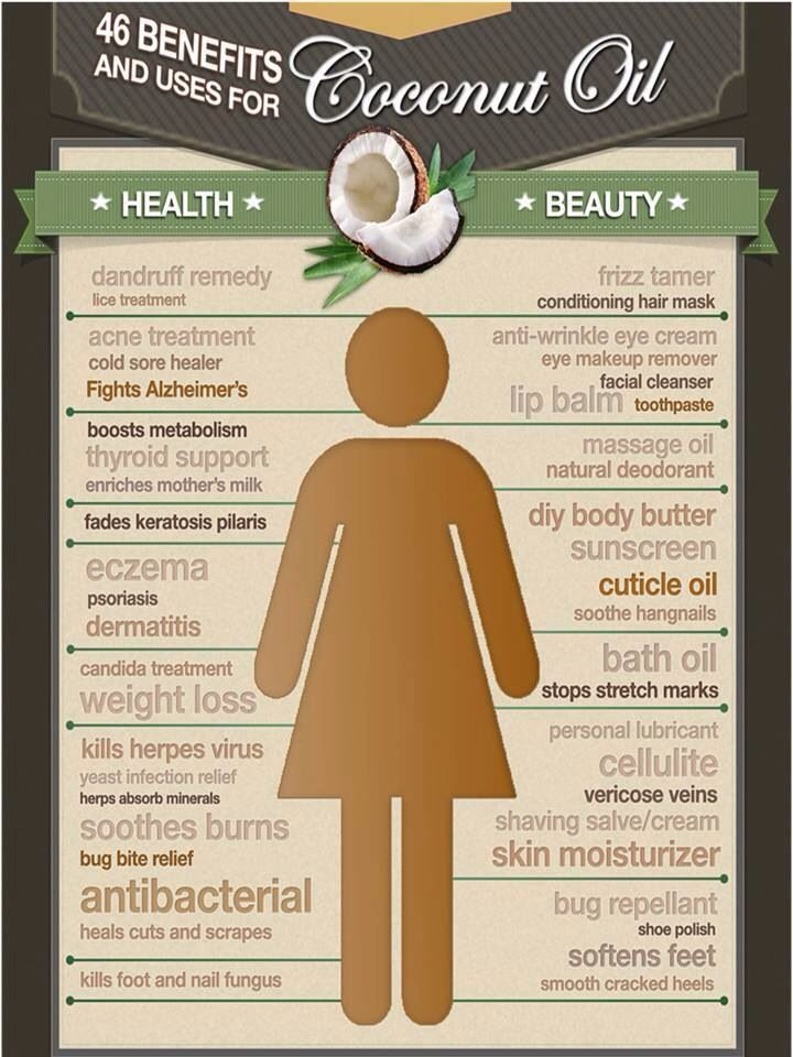 Coconut oil home remedies. Nice chart for people who are always asking why I use Coconut oil.