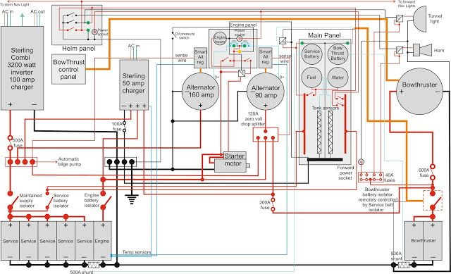 9 best renewable energy solutions images on pinterest renewable rh pinterest co uk Boat Light Wiring Diagram Small Boat Wiring Diagram