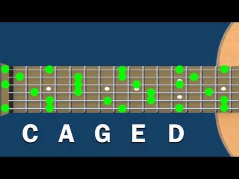 ▶ The CAGED SYSTEM explained - YouTube