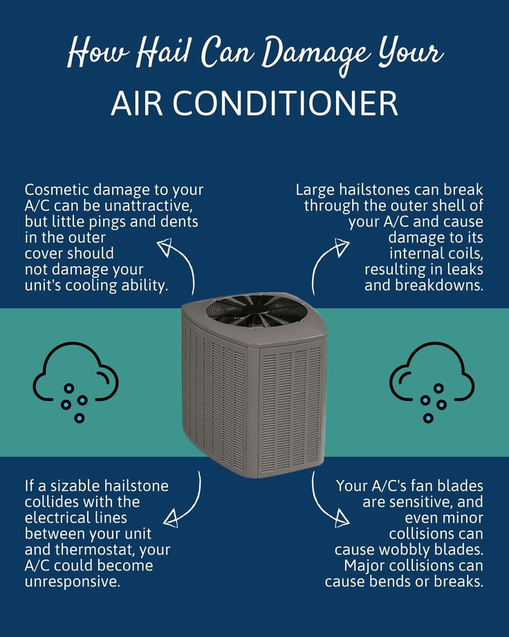 How hail can damage your air conditioner hail