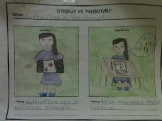 Idioms Activity - Literal vs. Figurative
