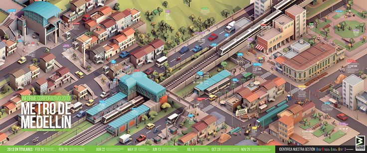 Informe Corporativo Metro de Medellín 2013