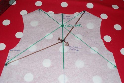 Hoe teken ik zelf een wikkeljurk patroon? by Justina Maria Louisa, via Flickr