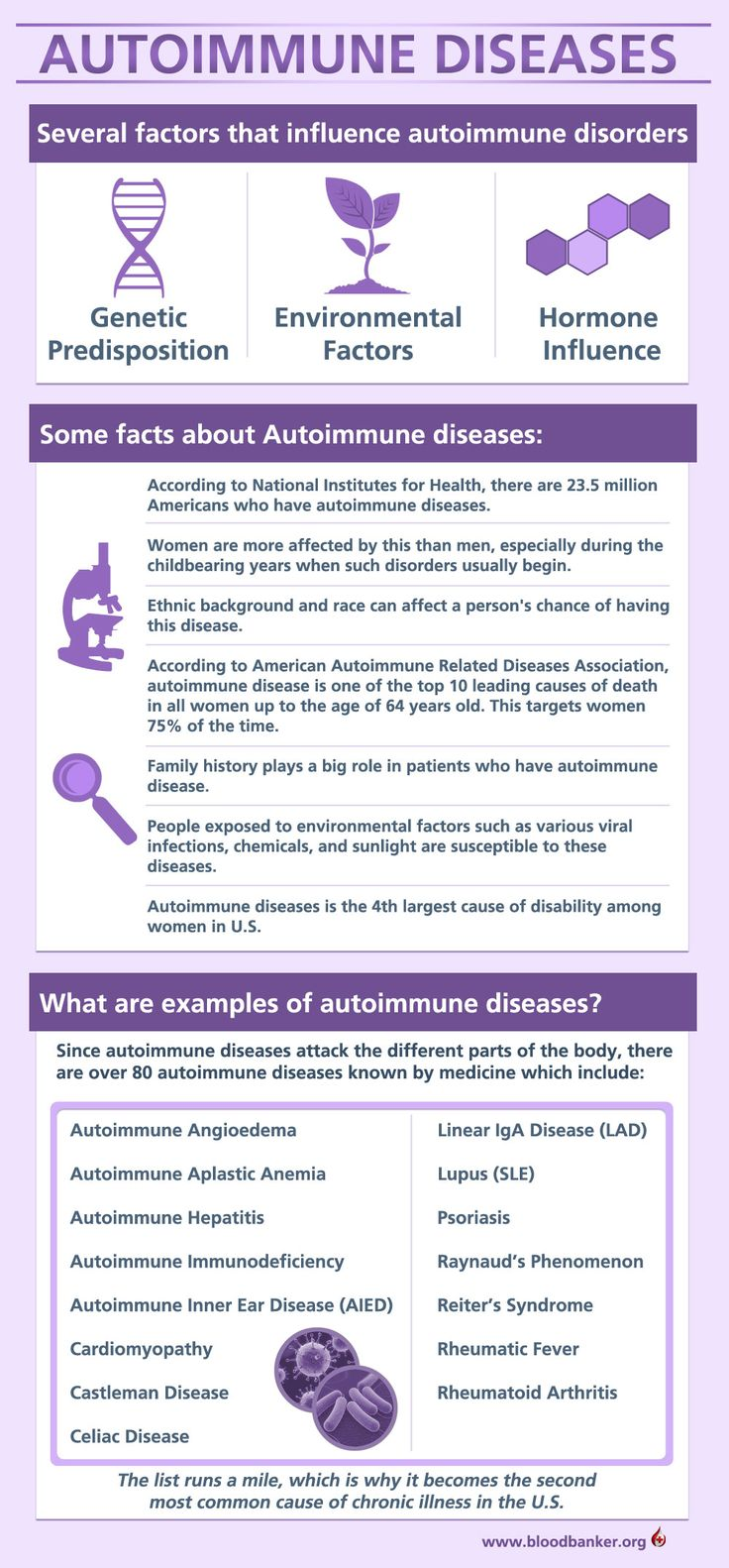 Autoimmune diseases | Repinned by @michaelgleiber
