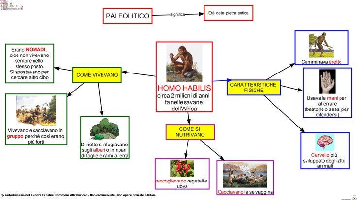 Preistoria Sc. elementare | AiutoDislessia.net