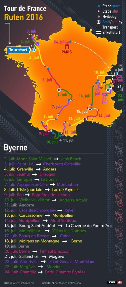 GRAFIK Hele ni bjergetaper i næste års Tour de France | Tourdefrance | DR