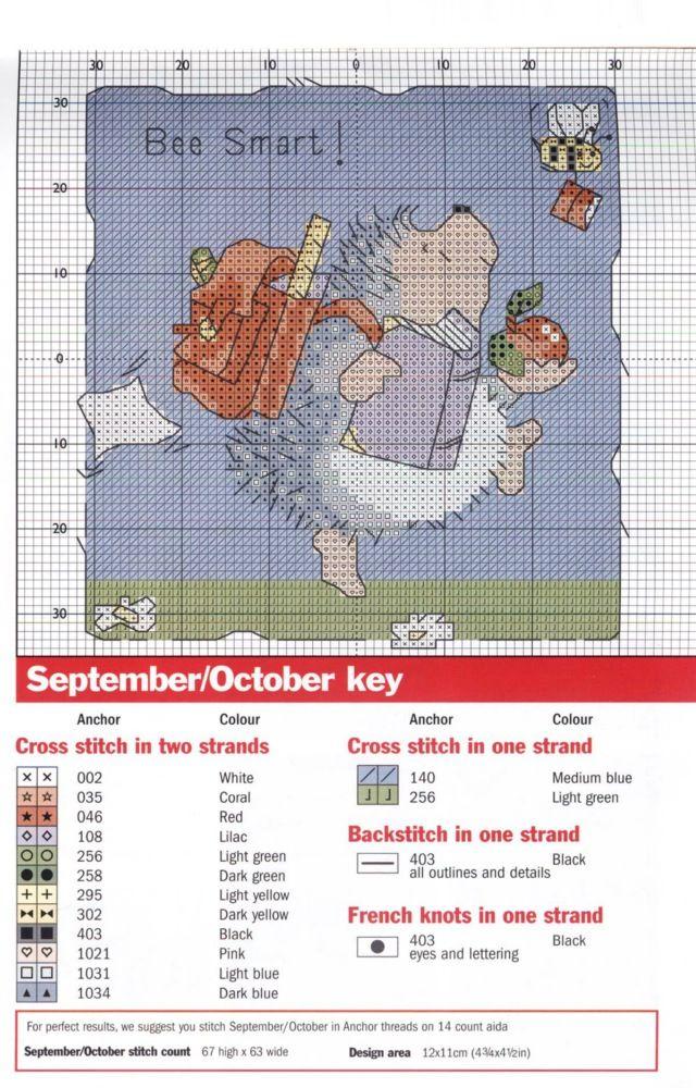 September plus October key