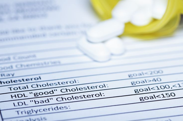 How to Interpret Your Cholesterol Test Results