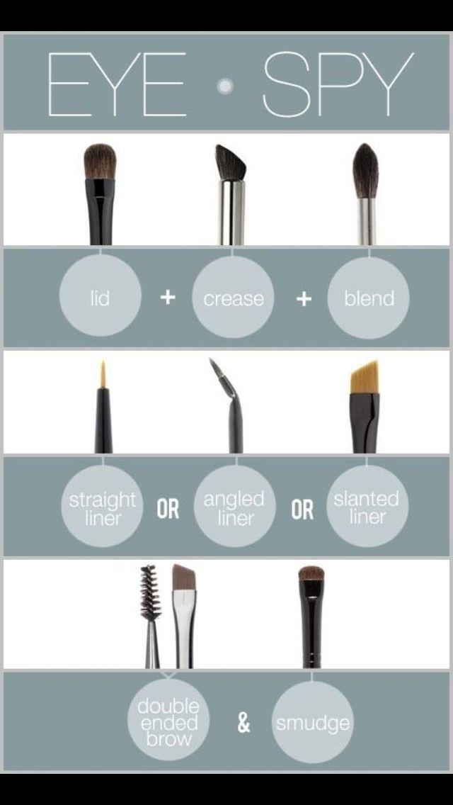 Brush descriptions