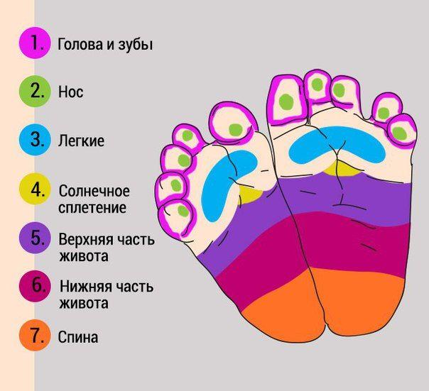 При помощи массажа ног можно успокоить плачущего младенца! Прием на вес золота…