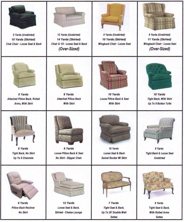 beautiful reupholstery cost Part - 3: beautiful reupholstery cost amazing design