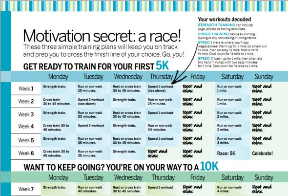 motivation secret: a raceHealth Nature, 10K Running, Training 5K, Half Marathons, Health Care, Care Health, 5K 10K, Nature Health, Runningbett Health