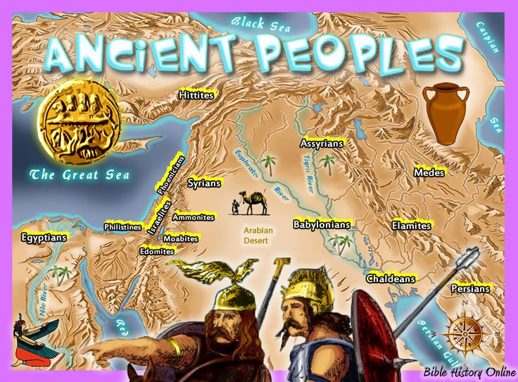 Ancient Peoples of the Bible - from kidsbiblemaps