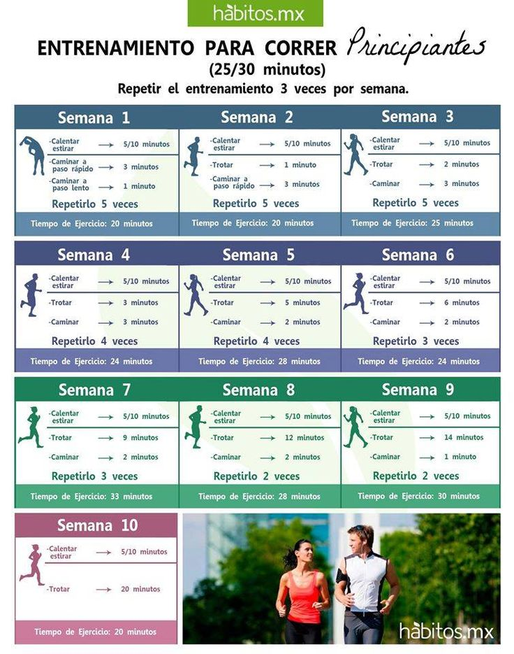 Rutina de entrenamiento para empezar a correr. :)