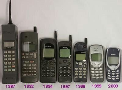 Mobieltjes, eerst steeds kleiner